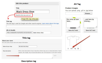 shopify Basic Optimization done by everyone
